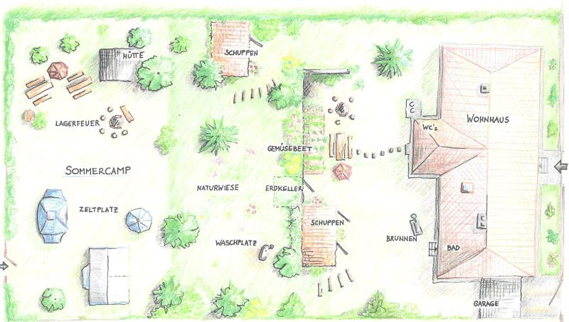 Sommercamp Lageplan